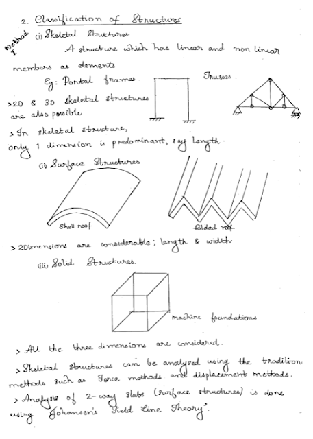 ace-gate-structural-analysis-handwritten-classroom-notes-pdf