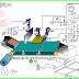 Excellent Cours ''Automatisme - Grafcet'' pdf