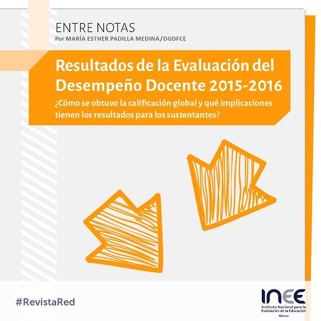 Material informativo para aclarar dudas sobre la manera en que se calificó la Evaluación del Desempeño.