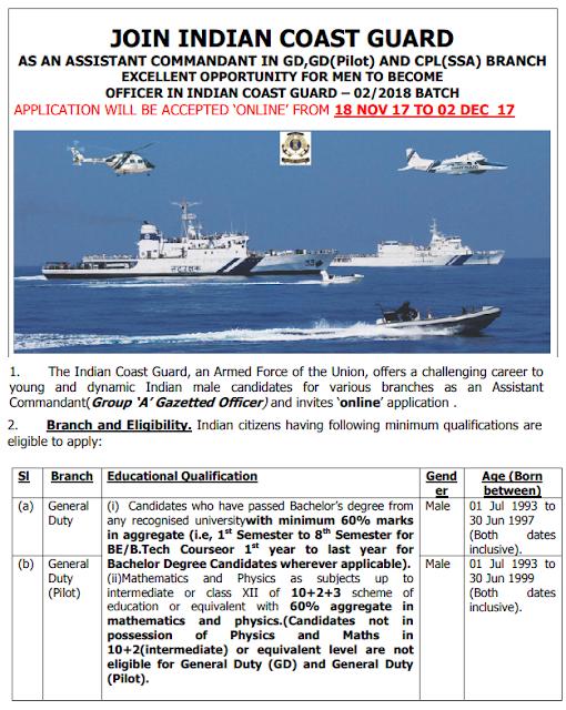 Indian Coast Guard (ICG) Recruitment 2017