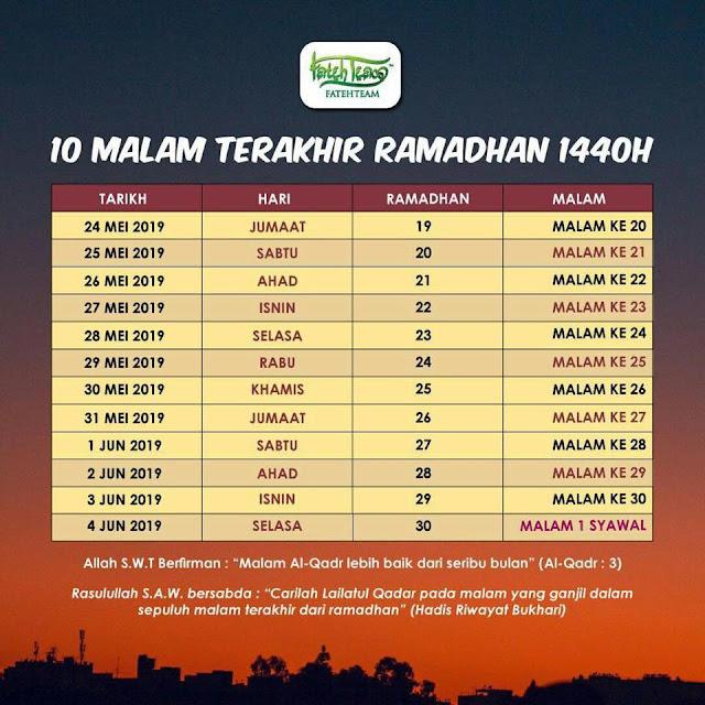 10 Ramadhan 1440H Bersama Bicara Hati Asmaul Husna