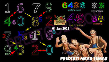 Prediksi Mbah Semar Macau Jumat 01 Januari 2021