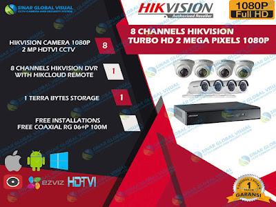 Paket Pasang 8 Camera HIKVISION 1080P
