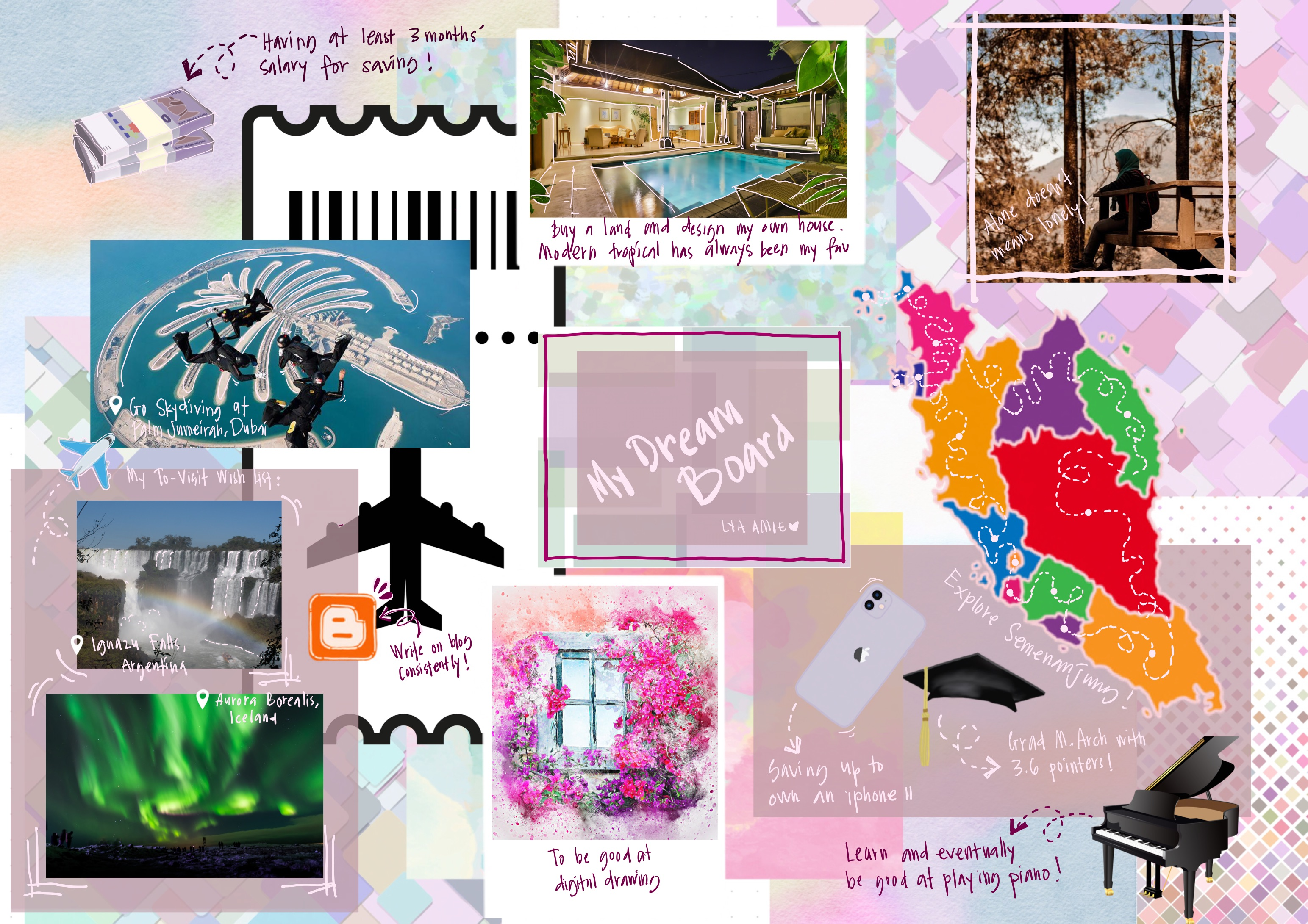 Digital Diary & Dream Board