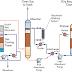 Sulphuric Acid Manufacturing Process