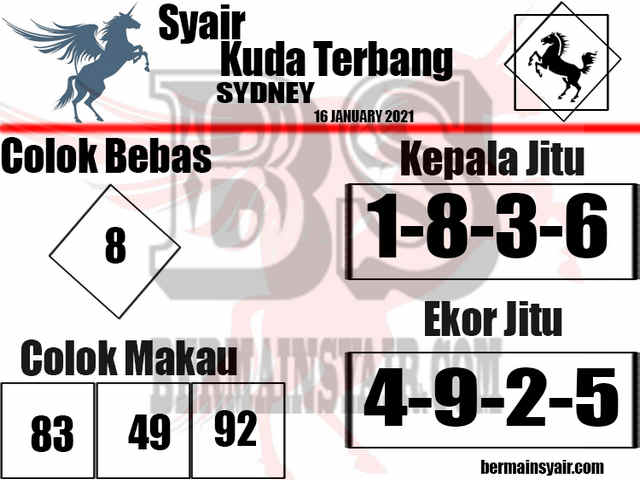 forum syair sydney minggu 17 januari 2021