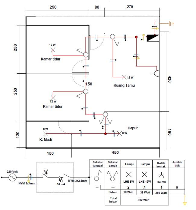 Contoh gambar instalasi listrik sederhana satu energi adapun untuk instalasi listrik pada rumah dengan luas 45 meter persegi atau rumah type 45 dengan 6 titik lampu dan dua titik kontak asfbconference2016 Gallery