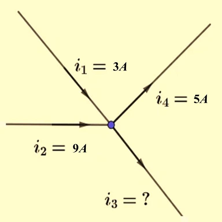Kirchhoff biography physics Kirchhoff law example