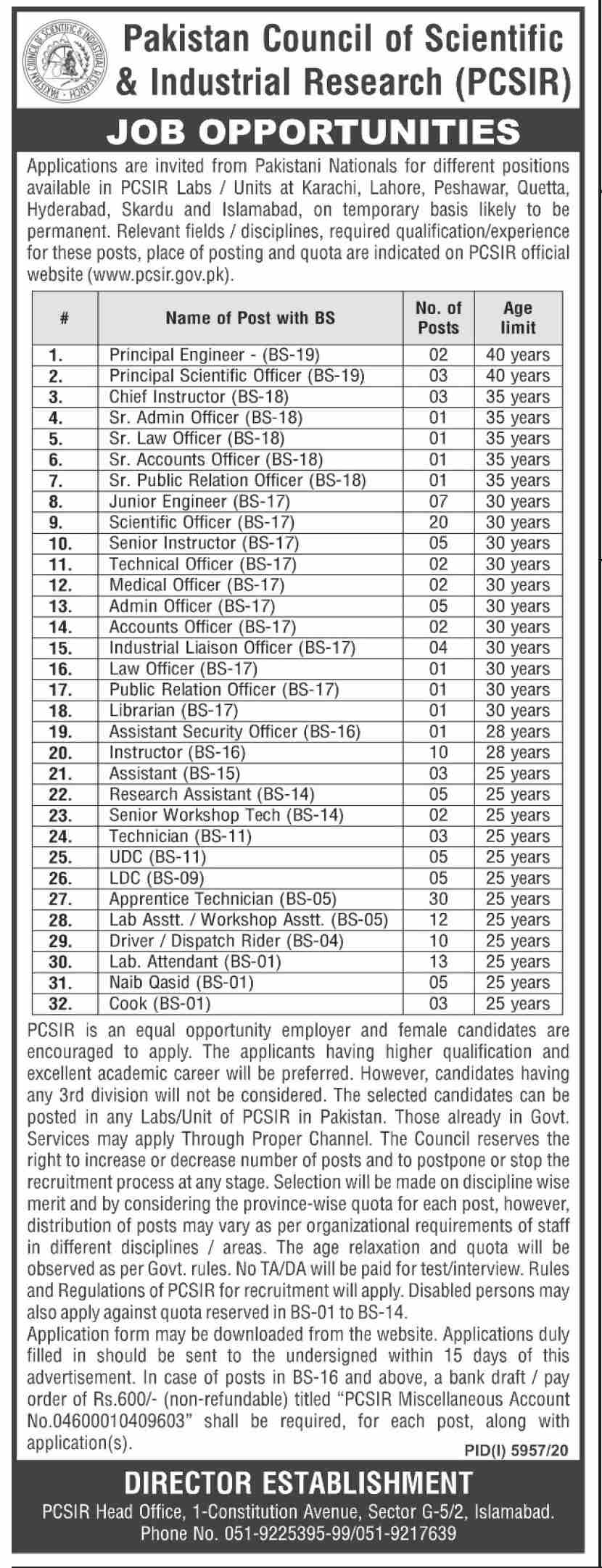 Latest Pakistan Council of Scientific & Industrial Research PCSIR  Jobs Advertisement 2021