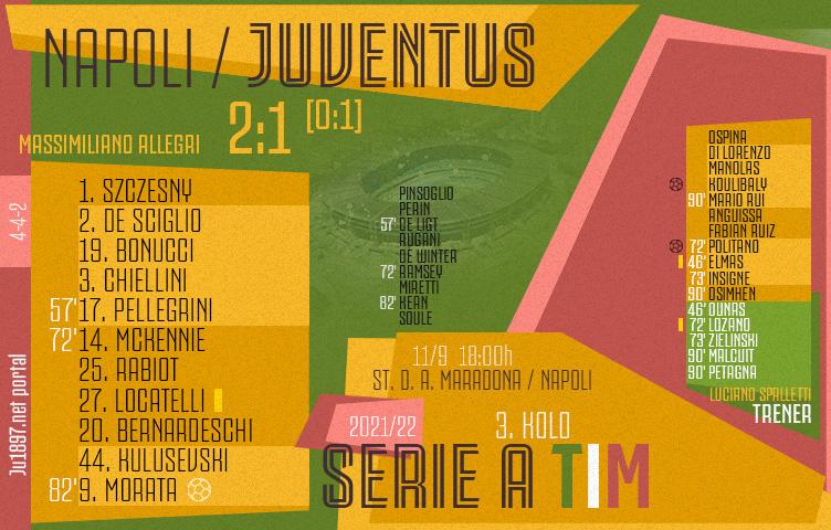 Serie A 2021/22 / 3. kolo / Napoli - Juventus 2:1 (0:1)