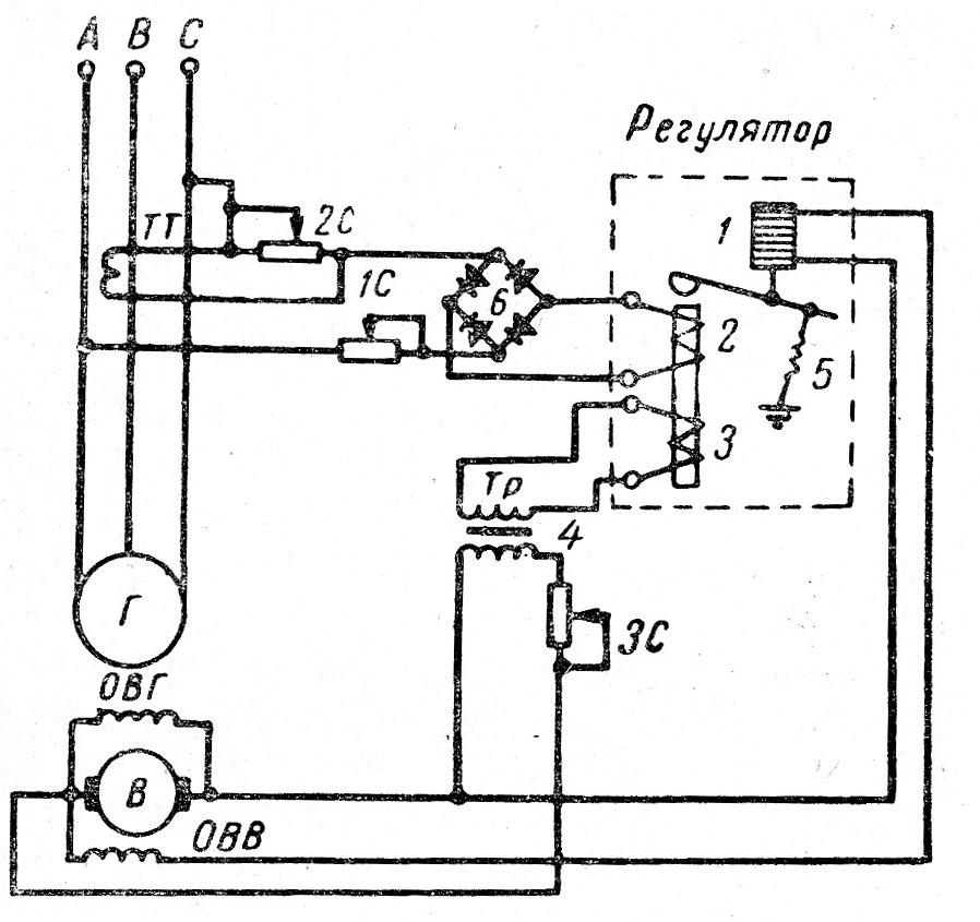 Принципиальная схема включения угольного автоматического регулятора напряжения