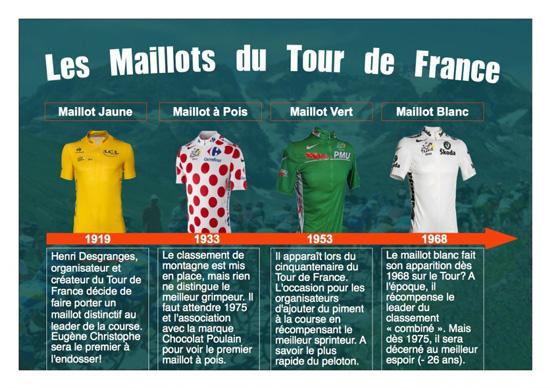 http://www.parissportifs.com/blog/wp-content/uploads/2012/07/TDF-1024x723.jpg
