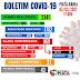 Piatã registra 05 novos casos positivos para a covid-19