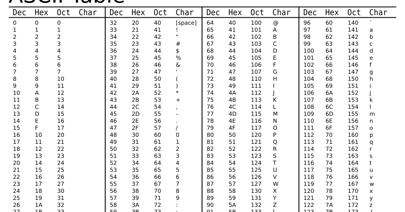 definisi binary coded decimal