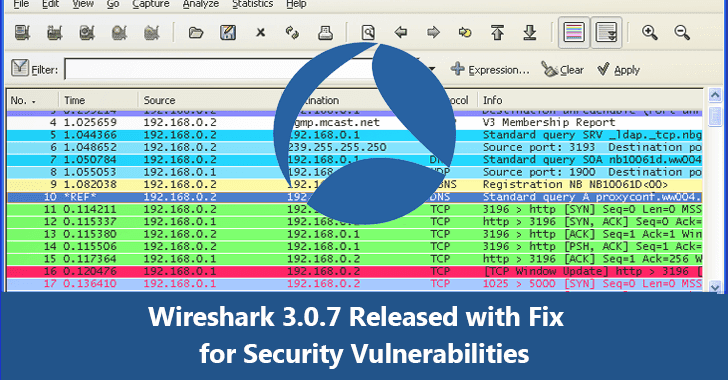 Wireshark 3.0.7 Released – Fixes for Security Vulnerabilities & Update for BGP, IEEE 802.11, TLS Protocols