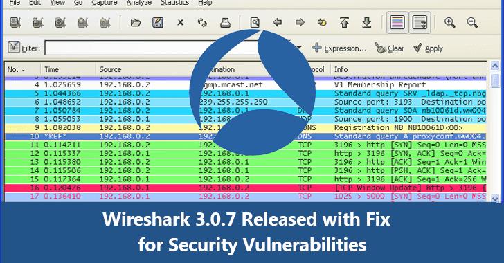 Wireshark 3.0.7 Released – Fixes for Security Vulnerabilities & Update for BGP, IEEE 802.11, TLS Protocols