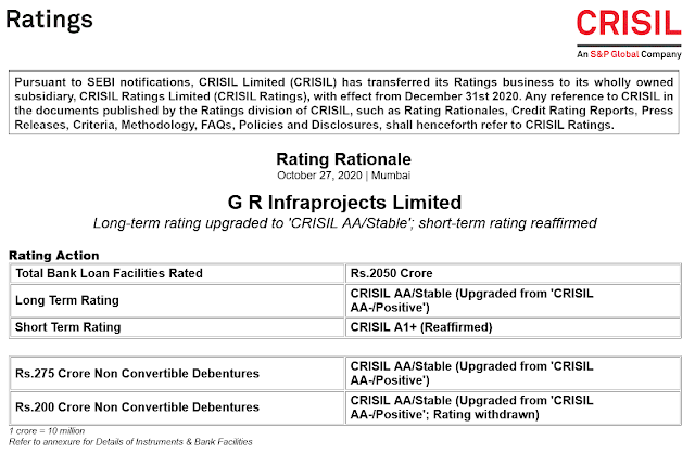 GR Infraprojects CRISIL Rating