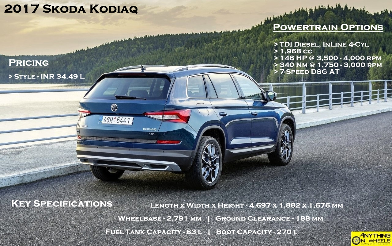 ANYTHING ON WHEELS: Skoda Kodiaq launched in India at ₹34.49 Lakhs