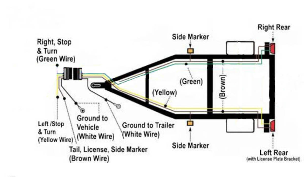 Fascinating Neckover Trailer Wiring Diagram Pictures - Best Image ...
