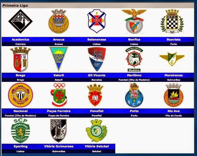 BOLA ESTRANGEIRA: Tabela (atual) do campeonato português.