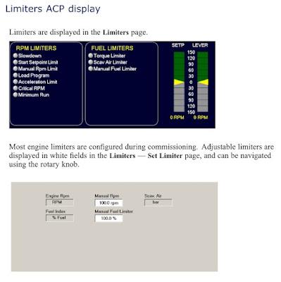 Лимиты ACP
