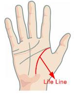 jeevan rekha life line