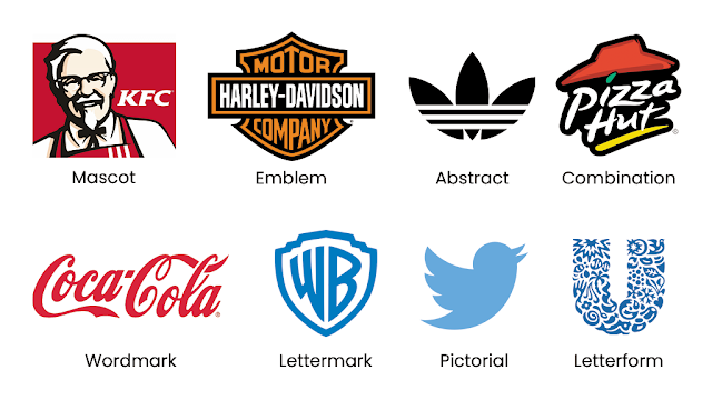 8-types-of-logo-design