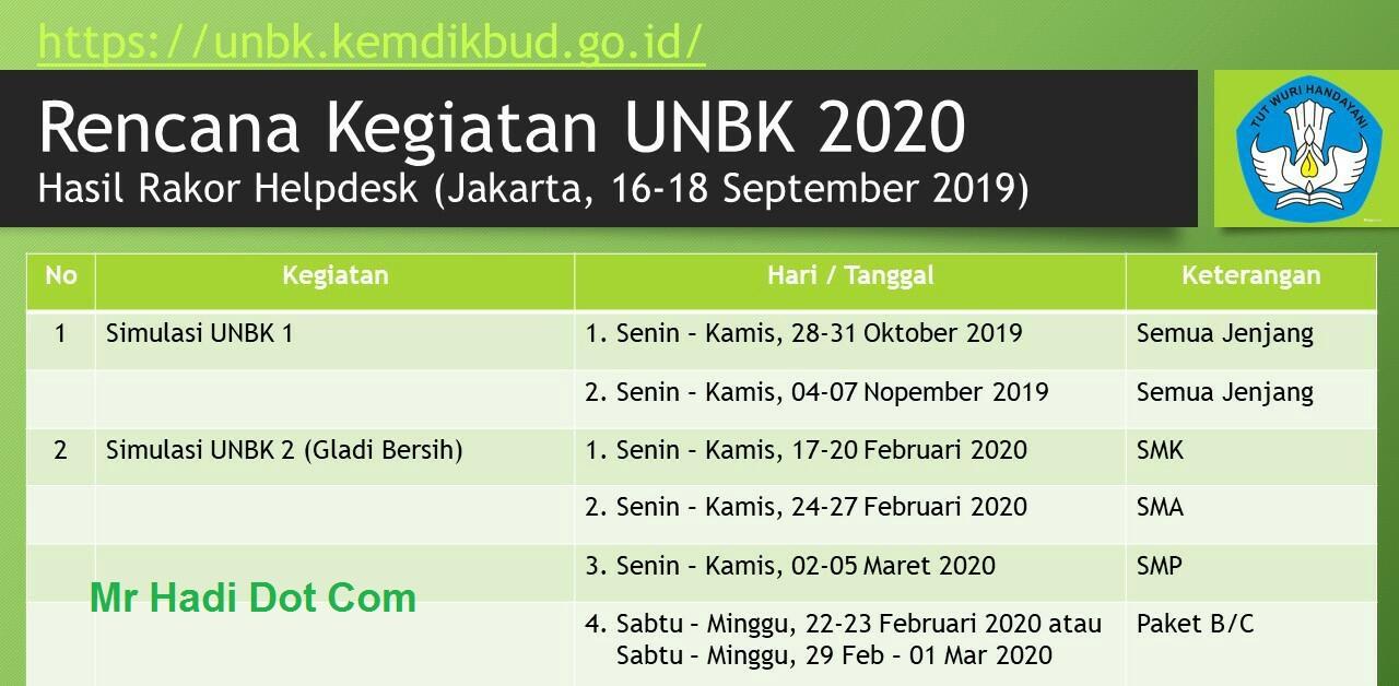 Jadwal Resmi UNBK SMP,SMA/SMK Tahun 2020 dari Puspendik