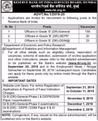 RBI Officers Grade B Recruitment 2019