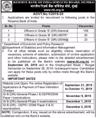 RBI Officers Grade B Recruitment 2019
