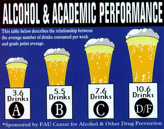 I Don T Have A Drinking Problem I Drink Get Drunk Fall: College Student Drinking & Driving, Negative Effects On