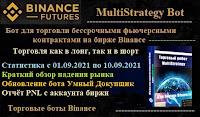 MultiStrategy Bot для торговли бессрочными фьючерсами на бирже Binance - статистика торговли ботом c 01.09.2021 по 10.09.2021 + PNL