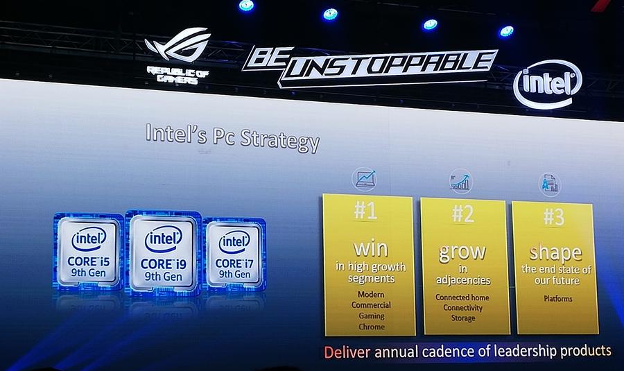 Strategi Intel
