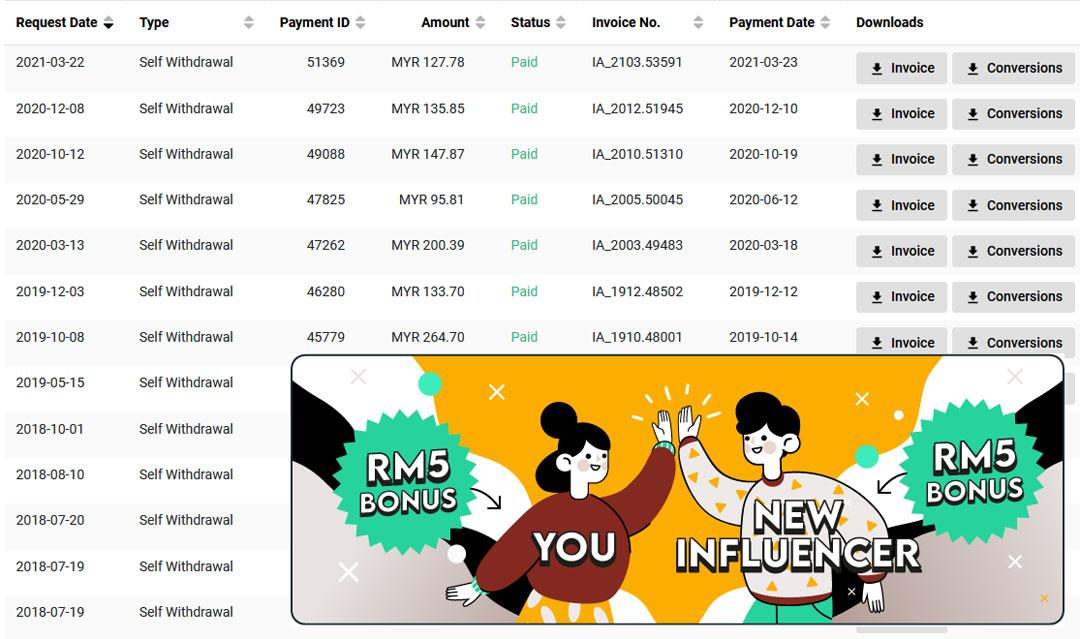 Jana Income Online Menerusi Affiliate Involve Asia