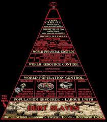 Venice oligarchy corruption usury slavery nepotism books