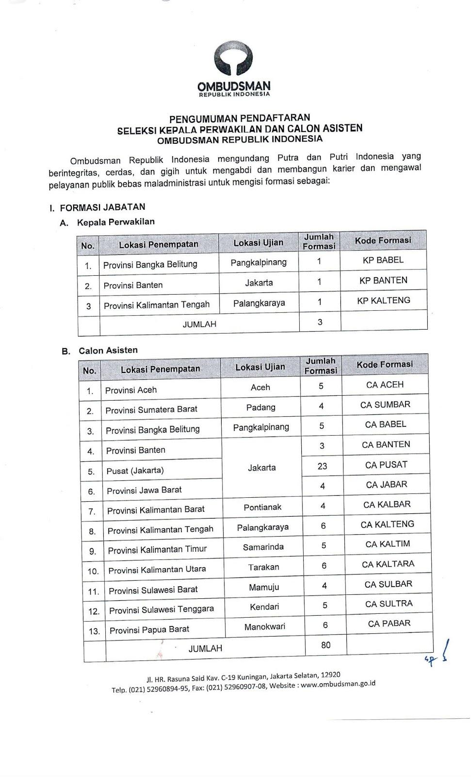 Lowongan Kerja Kaper dan Calas Ombudsman Republik Indonesia Hingga 23 November 2019