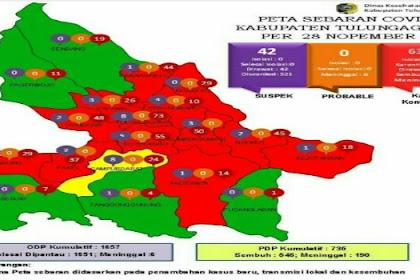 Kasus Positif Corona Di Tulungagung Melonjak, Belasan Kecamatan Kembali Zona Merah