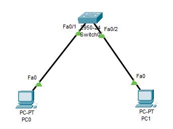 Cara Menghubungkan 2 PC Dengan Switch