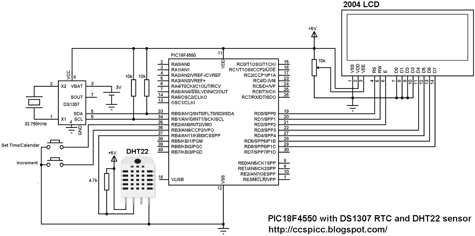 pic18f4550   20x4 lcd   ds1307 rtc   dht22 relative humidity and temperature sensor