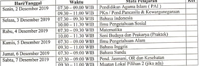 Jadwal Pelaksanaan UAS Gajil SD KTSP 2006 Tahun Pelajaran 2019/2020, http://www.librarypendidikan.com/