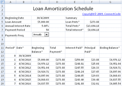 Blank Amortization Schedule Template from 1.bp.blogspot.com
