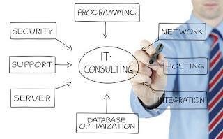 Layanan IT Konsultan Untuk Memberikan Kemudahan Bagi Bisnis Anda