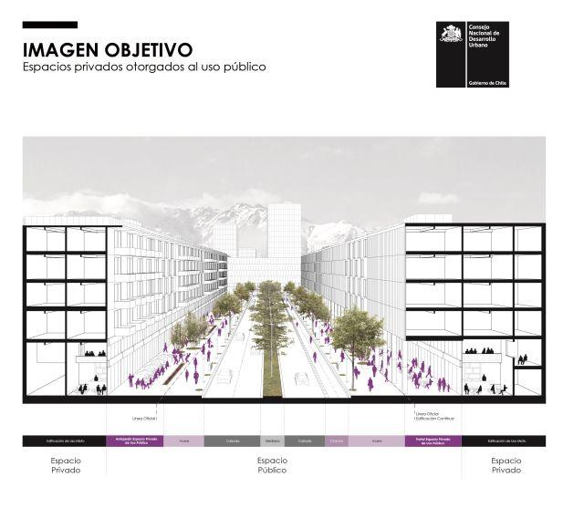 Altura de edificios
