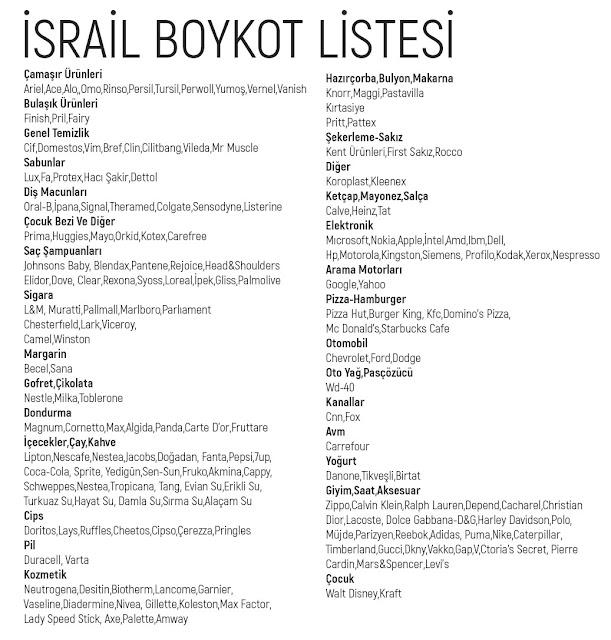 İsrail Boykot Listesi / TÜM ÜRÜNLERİ