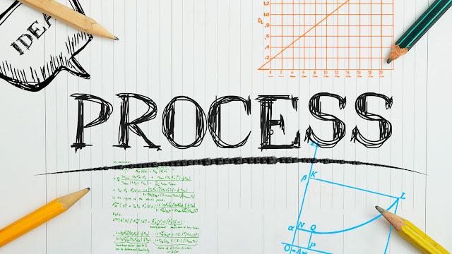 ¿Qué es el mapa de procesos de la organización?