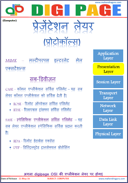 Digi page-Presentation Layer