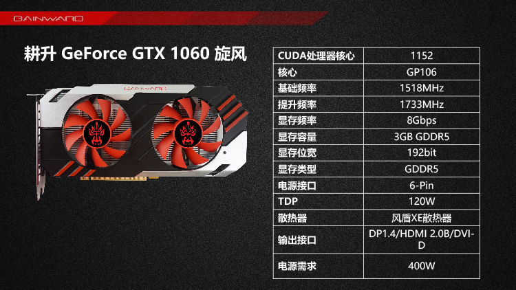 NVIDIA GeForce GTX 1060 3GB Specifications Leaked
