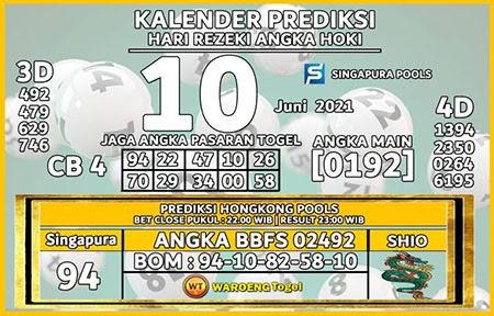 Kalender Prediksi SGP Kamis 10 Juni 2021