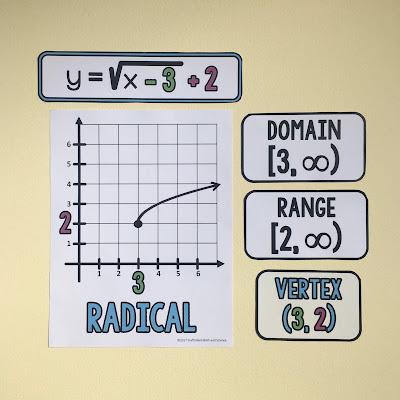 radical functions anchor chart on an algebra 2 word wall