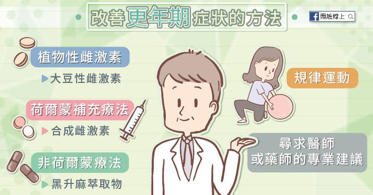 改善更年期症狀的方法